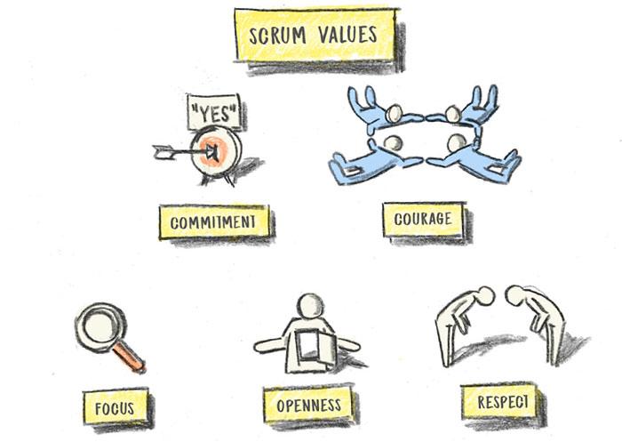 Illustrated Scrum Guide Excerpt